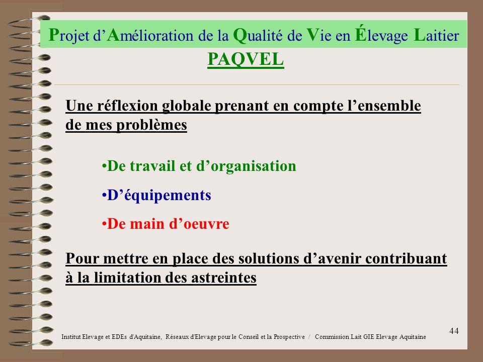 Projet d'Amélioration de la Qualité de Vie en Élevage Laitier