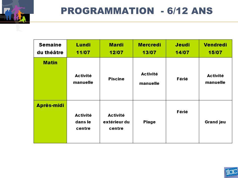 PROGRAMMATION - 6/12 ANS Semaine du théâtre Lundi 11/07 Mardi 12/07