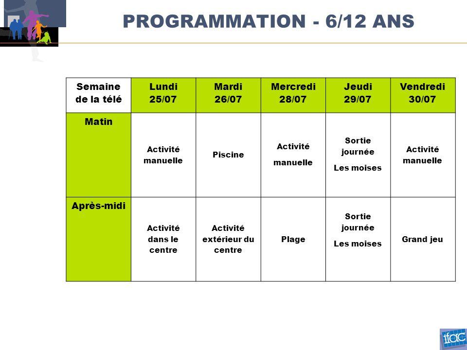 PROGRAMMATION - 6/12 ANS Semaine de la télé Lundi 25/07 Mardi 26/07