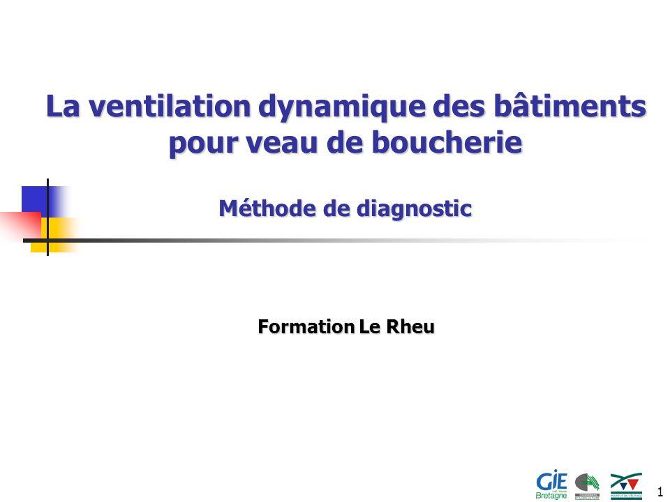 La ventilation dynamique des bâtiments