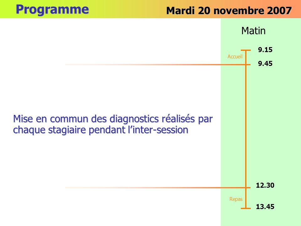 Programme Mardi 20 novembre 2007 Matin