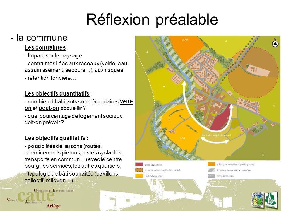 Réflexion préalable la commune Les contraintes : Impact sur le paysage