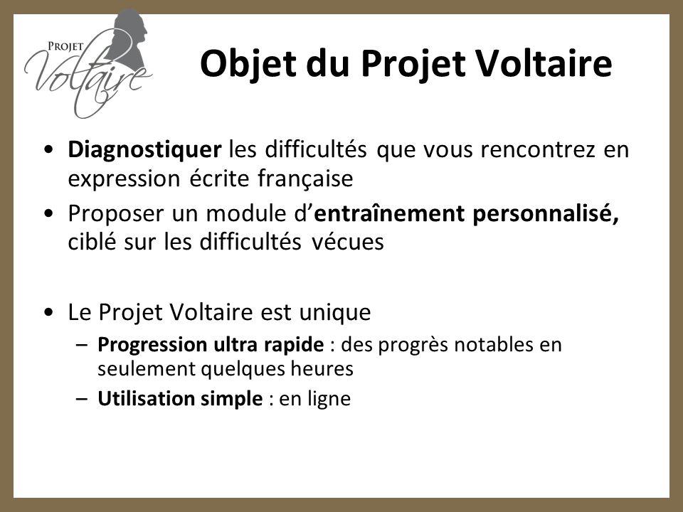 Objet du Projet Voltaire