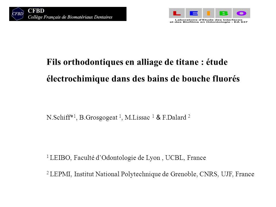 Fils orthodontiques en alliage de titane : étude électrochimique dans des bains de bouche fluorés