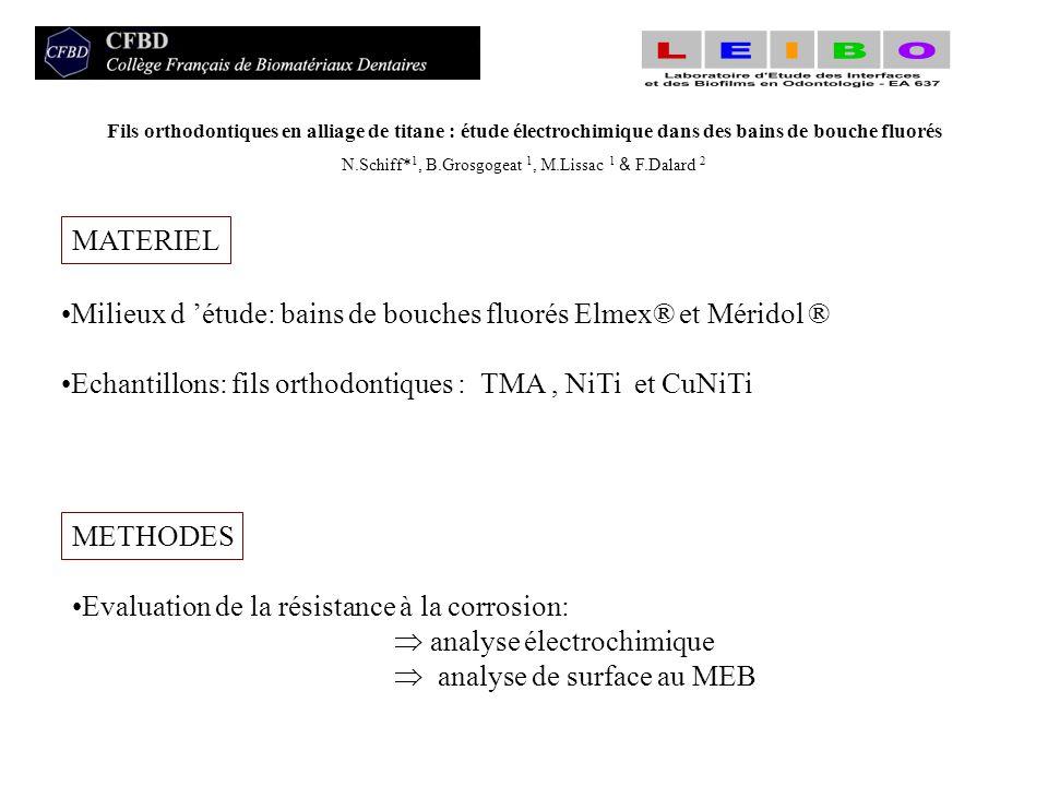 N.Schiff*1, B.Grosgogeat 1, M.Lissac 1 & F.Dalard 2