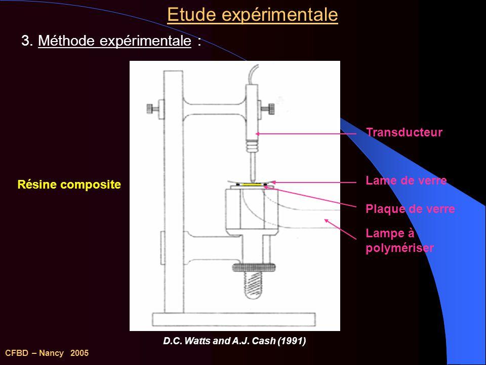 Etude expérimentale 3. Méthode expérimentale : Transducteur