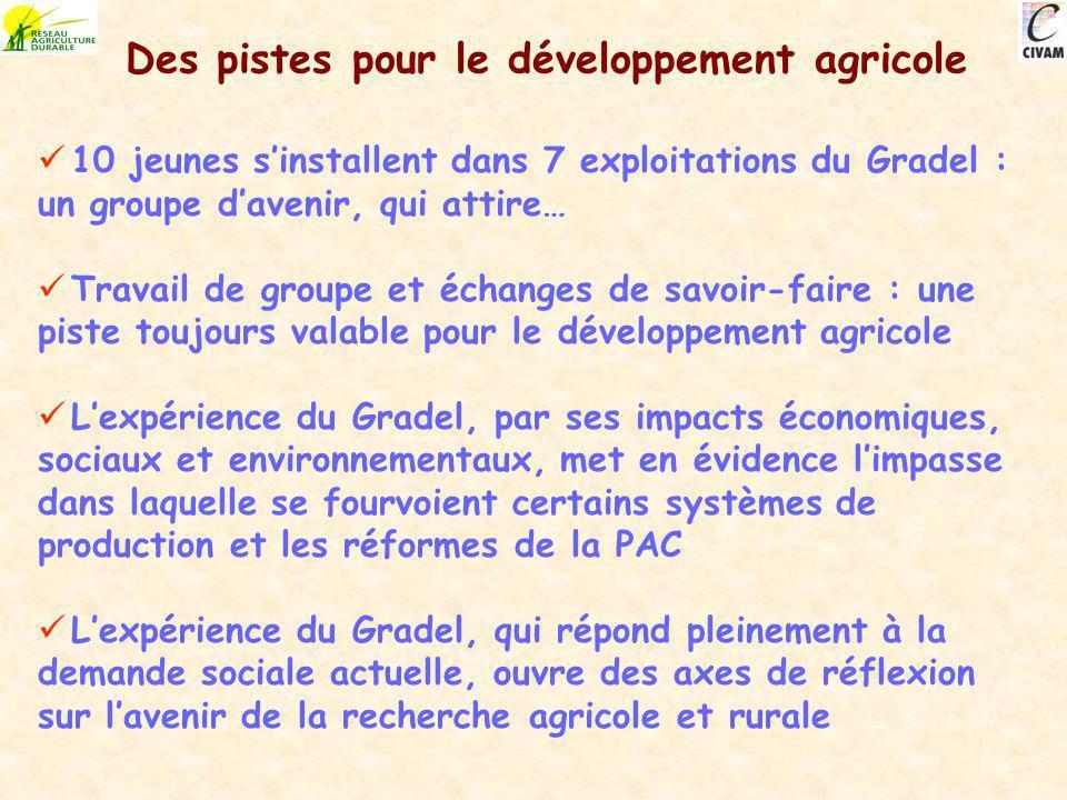 Des pistes pour le développement agricole