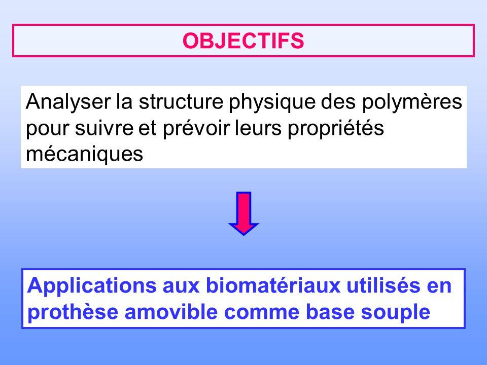 OBJECTIFS Analyser la structure physique des polymères. pour suivre et prévoir leurs propriétés. mécaniques.