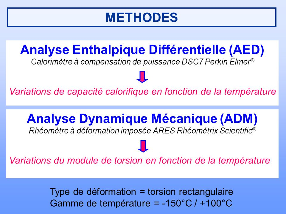 Analyse Enthalpique Différentielle (AED)