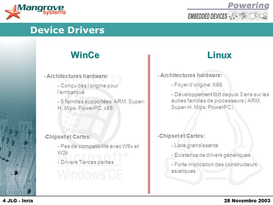 Device Drivers WinCe Linux Architectures hardware: