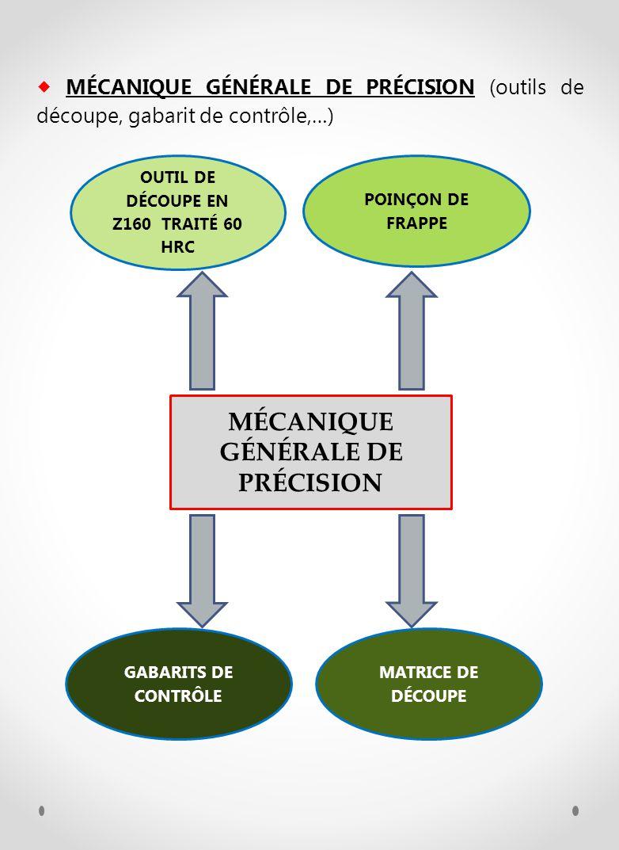 OUTIL DE DÉCOUPE EN z160 TRAITÉ 60 HRC MÉCANIQUE GÉNÉRALE DE PRÉCISION