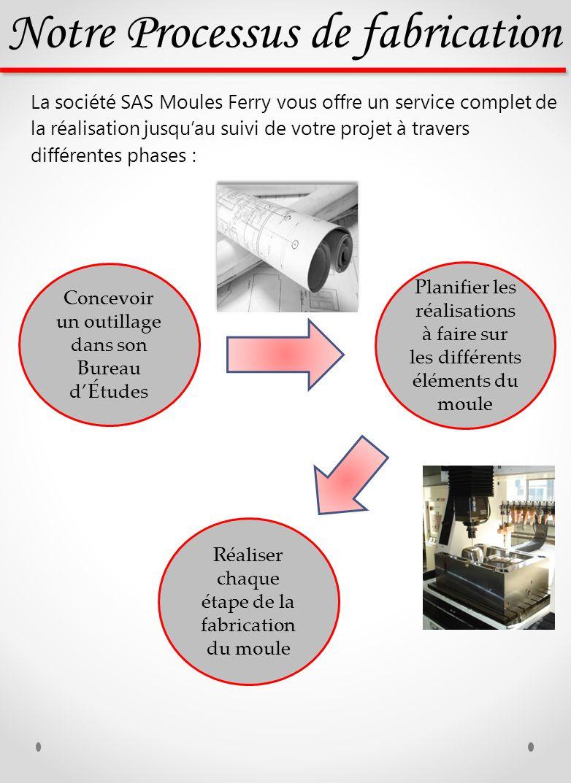 Notre Processus de fabrication