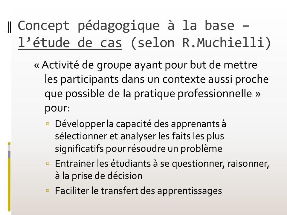 Concept pédagogique à la base – l'étude de cas (selon R.Muchielli)