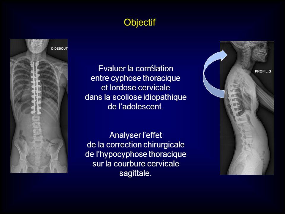 Objectif Evaluer la corrélation entre cyphose thoracique