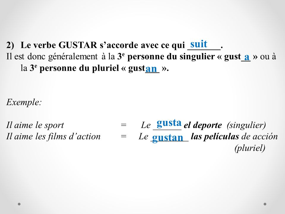 suit a an gusta gustan Le verbe GUSTAR s'accorde avec ce qui _______.