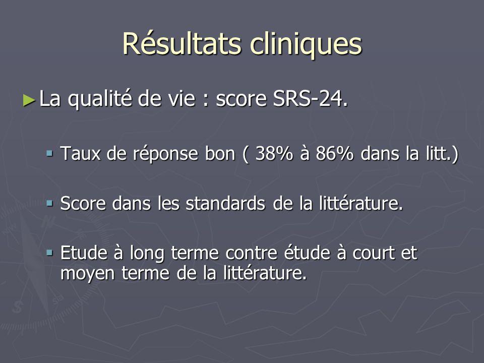 Résultats cliniques La qualité de vie : score SRS-24.