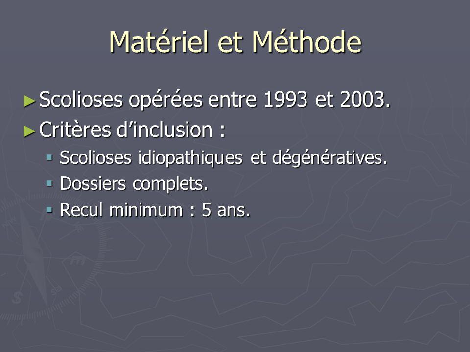 Matériel et Méthode Scolioses opérées entre 1993 et 2003.