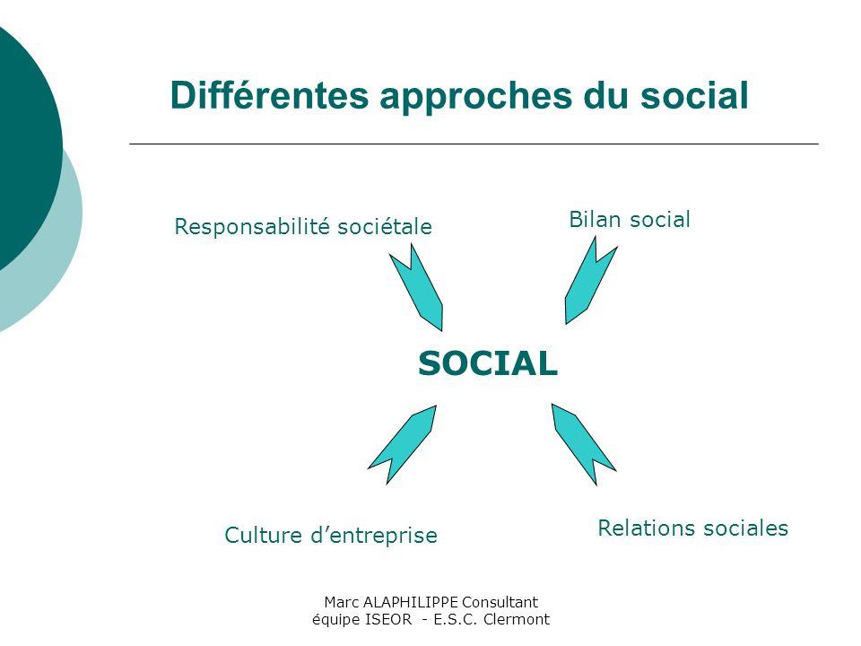 Différentes approches du social