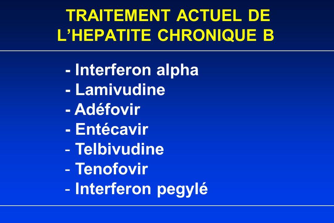 TRAITEMENT ACTUEL DE L'HEPATITE CHRONIQUE B