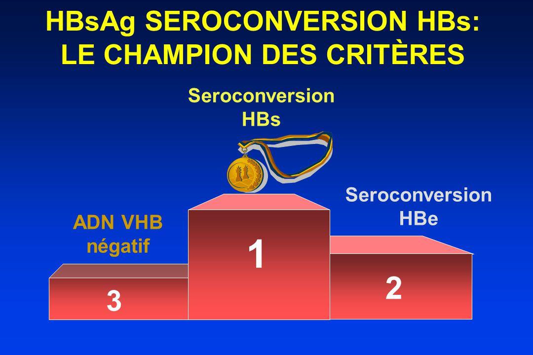 HBsAg SEROCONVERSION HBs: LE CHAMPION DES CRITÈRES