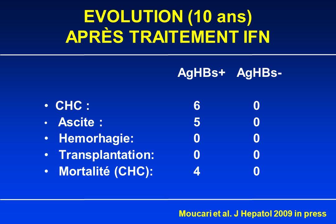 EVOLUTION (10 ans) APRÈS TRAITEMENT IFN