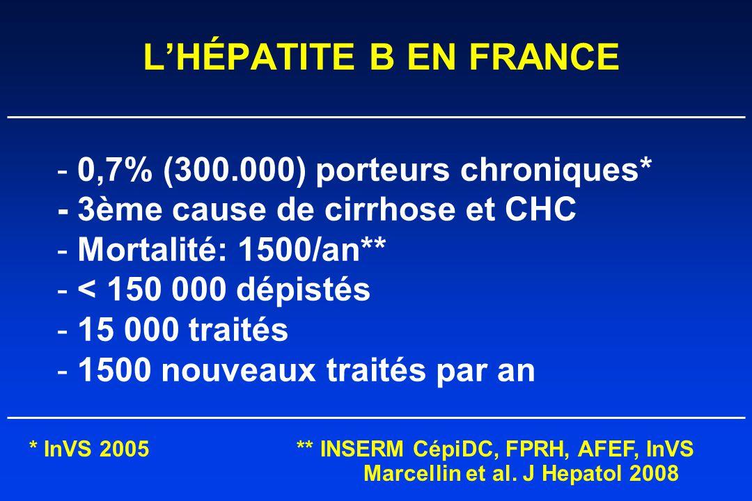 L'HÉPATITE B EN FRANCE 0,7% (300.000) porteurs chroniques*