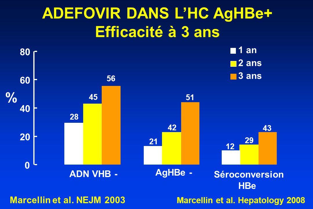 ADEFOVIR DANS L'HC AgHBe+ Efficacité à 3 ans