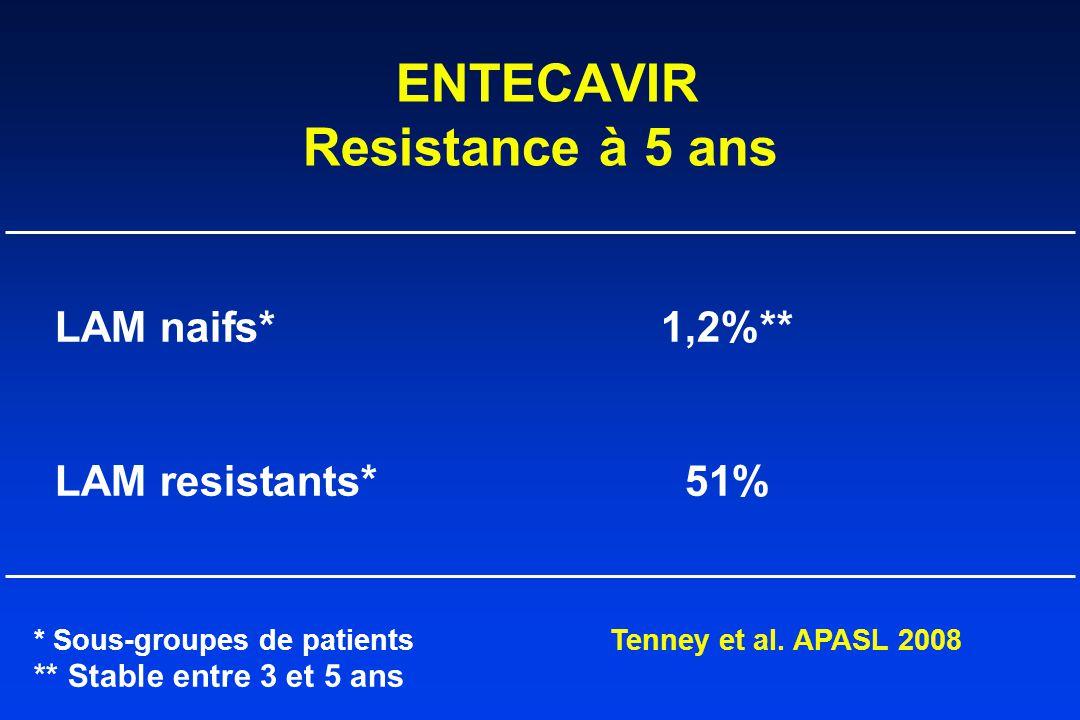 ENTECAVIR Resistance à 5 ans