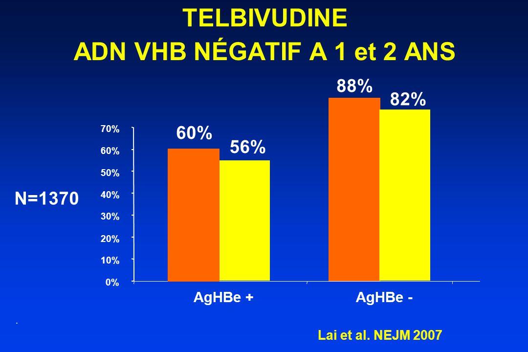 TELBIVUDINE ADN VHB NÉGATIF A 1 et 2 ANS