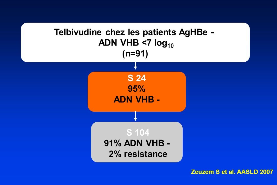 Telbivudine chez les patients AgHBe -