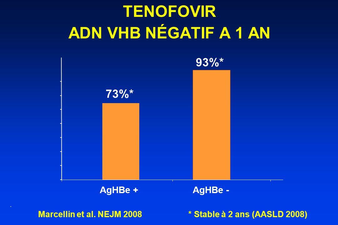 TENOFOVIR ADN VHB NÉGATIF A 1 AN