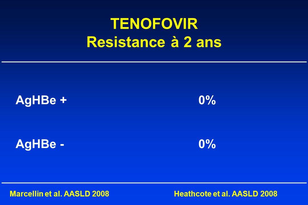 TENOFOVIR Resistance à 2 ans