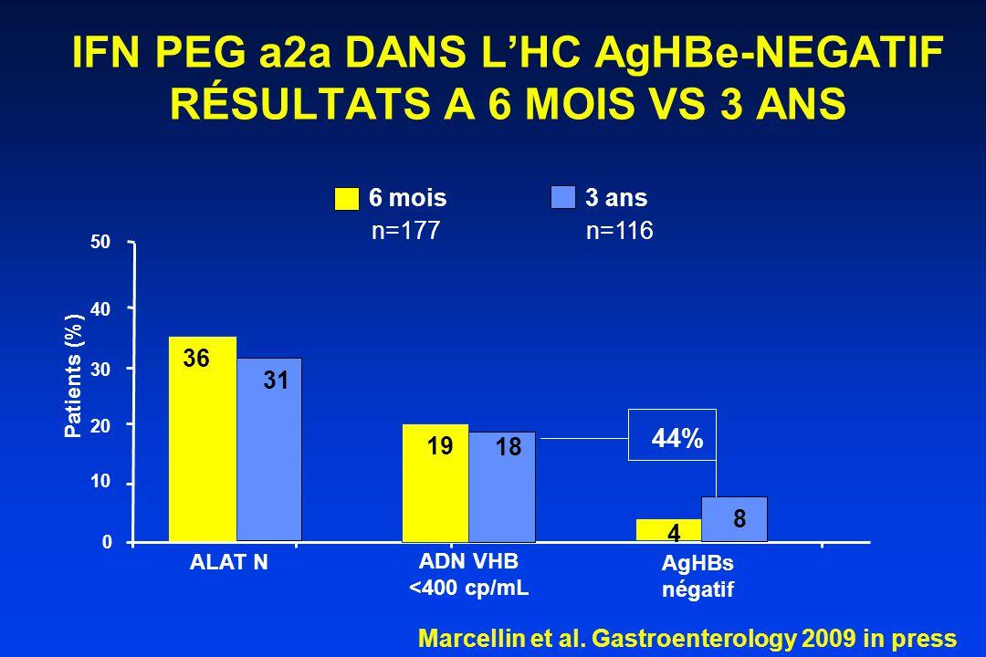 IFN PEG a2a DANS L'HC AgHBe-NEGATIF RÉSULTATS A 6 MOIS VS 3 ANS