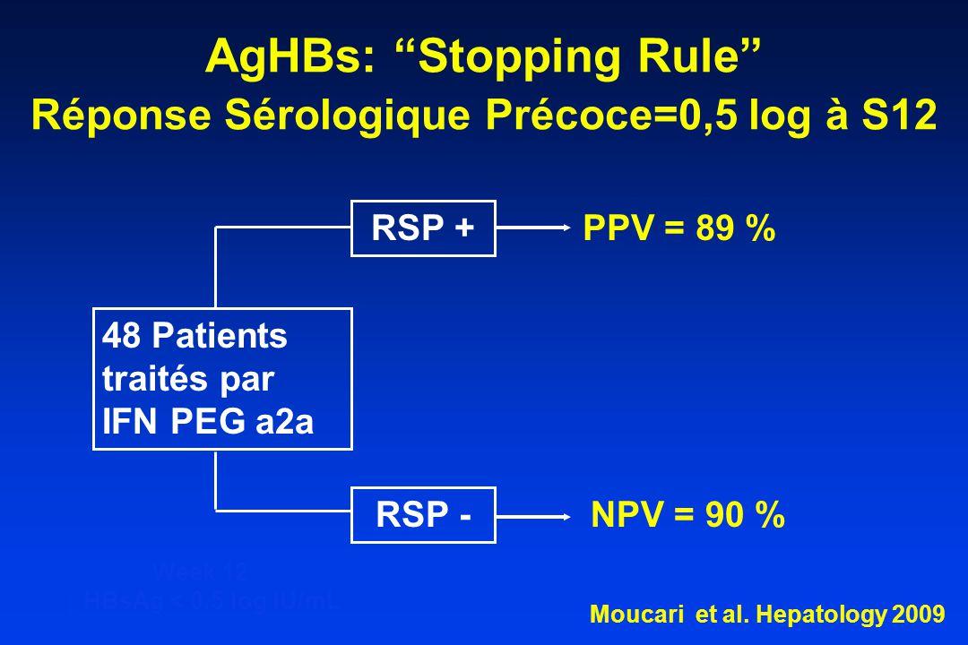 AgHBs: Stopping Rule Réponse Sérologique Précoce=0,5 log à S12