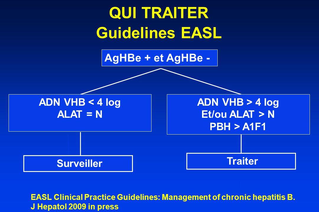 QUI TRAITER Guidelines EASL