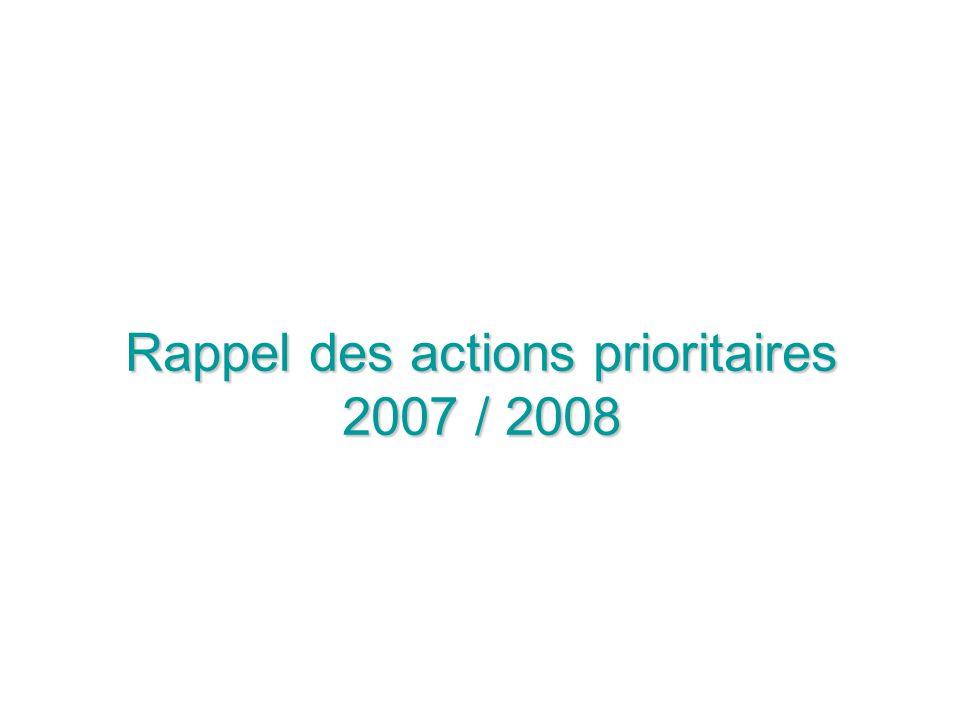 Rappel des actions prioritaires 2007 / 2008