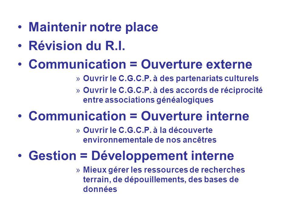 Communication = Ouverture externe