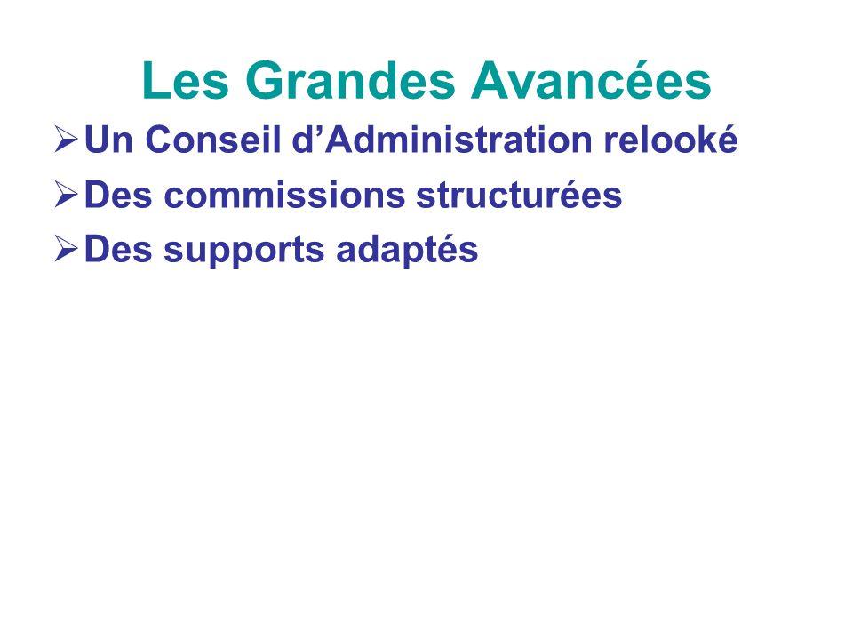 Les Grandes Avancées Un Conseil d'Administration relooké