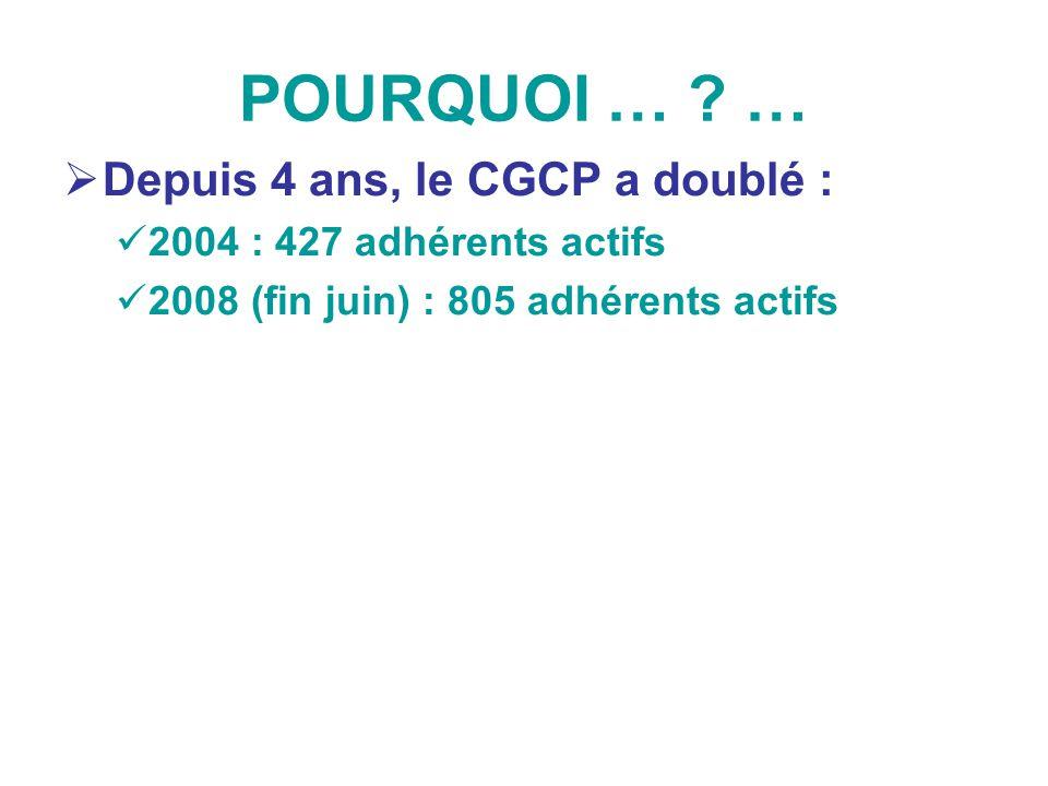 POURQUOI … … Depuis 4 ans, le CGCP a doublé :