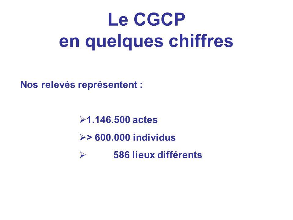 Le CGCP en quelques chiffres