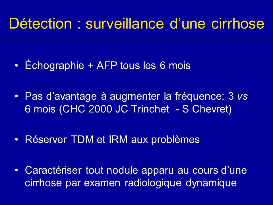 Détection : surveillance d'une cirrhose
