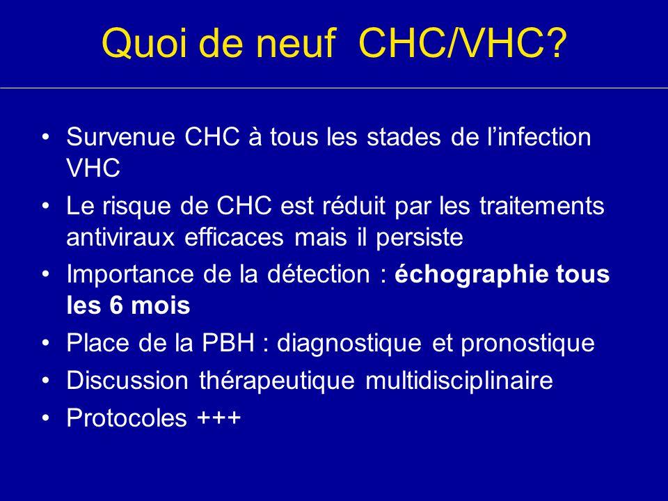 Quoi de neuf CHC/VHC Survenue CHC à tous les stades de l'infection VHC.