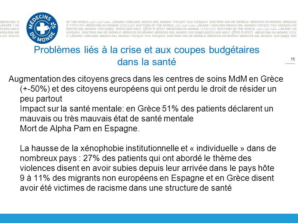 Problèmes liés à la crise et aux coupes budgétaires dans la santé