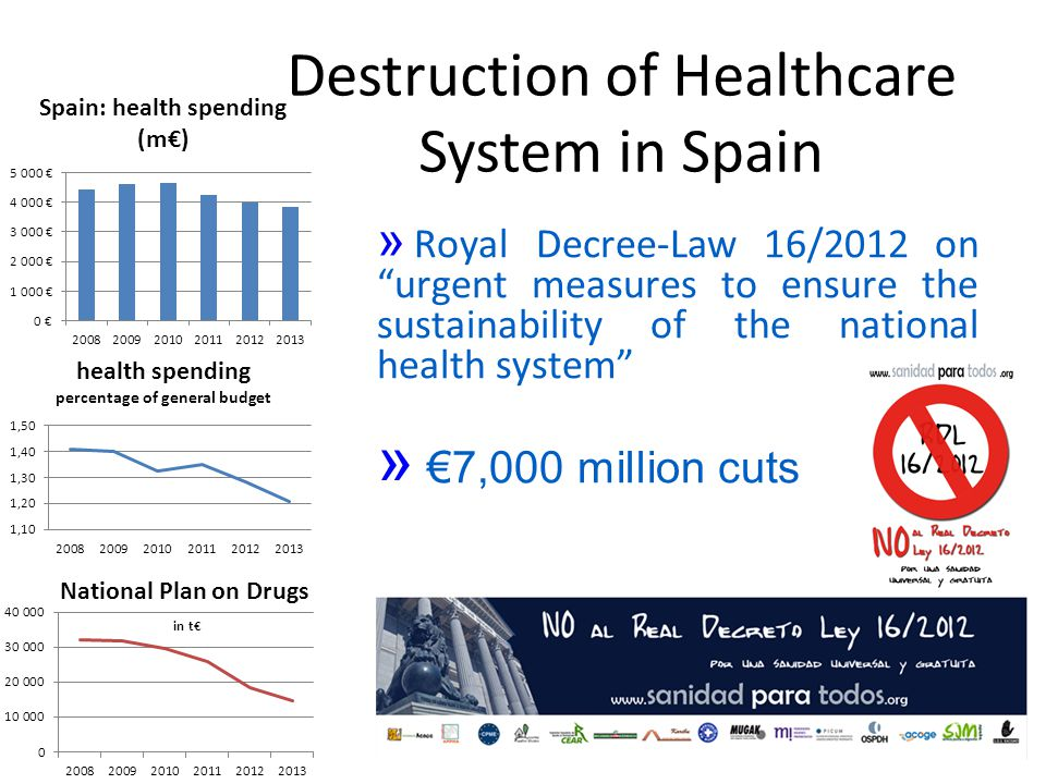 Destruction of Healthcare System in Spain