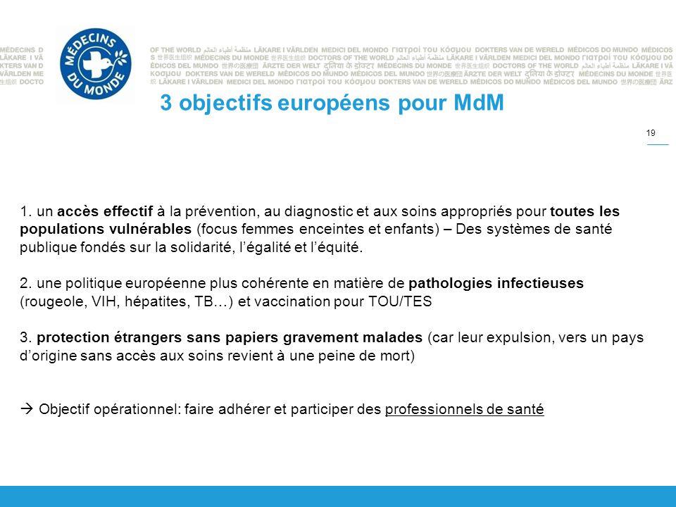 3 objectifs européens pour MdM