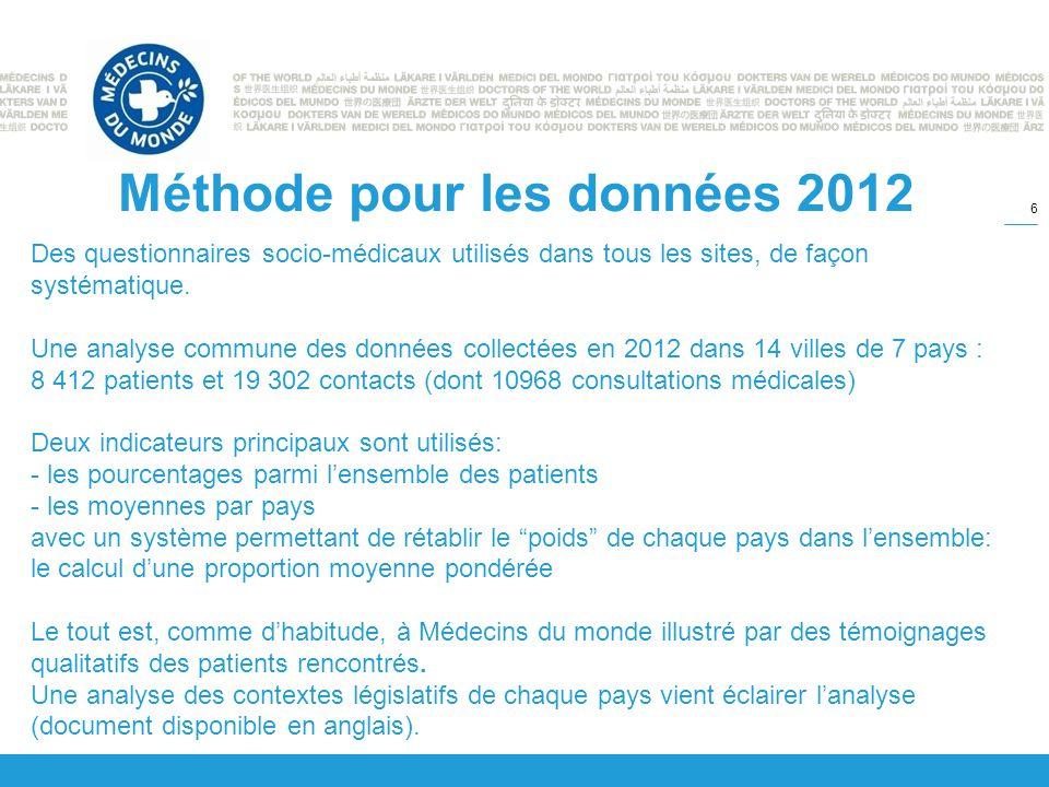 Méthode pour les données 2012
