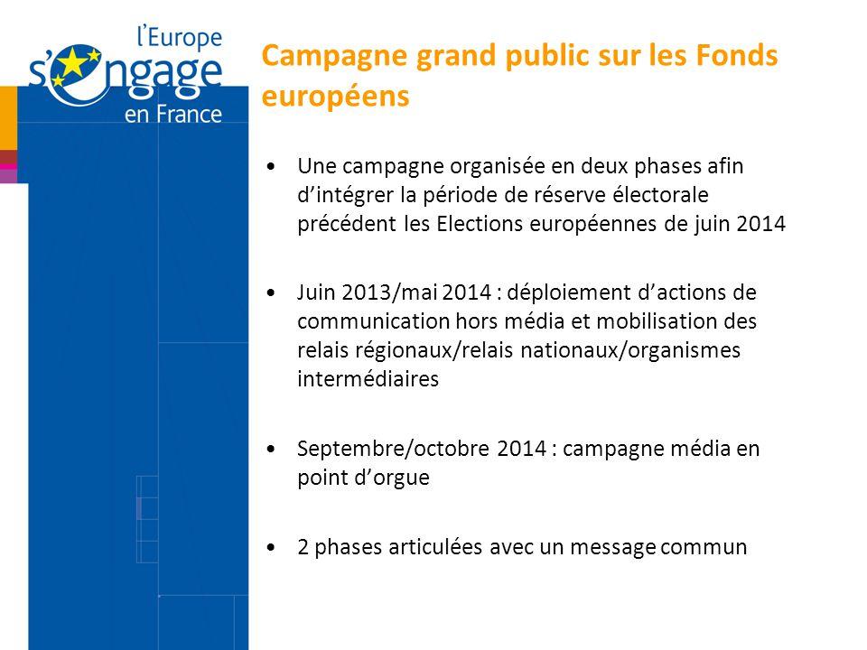 Campagne grand public sur les Fonds européens