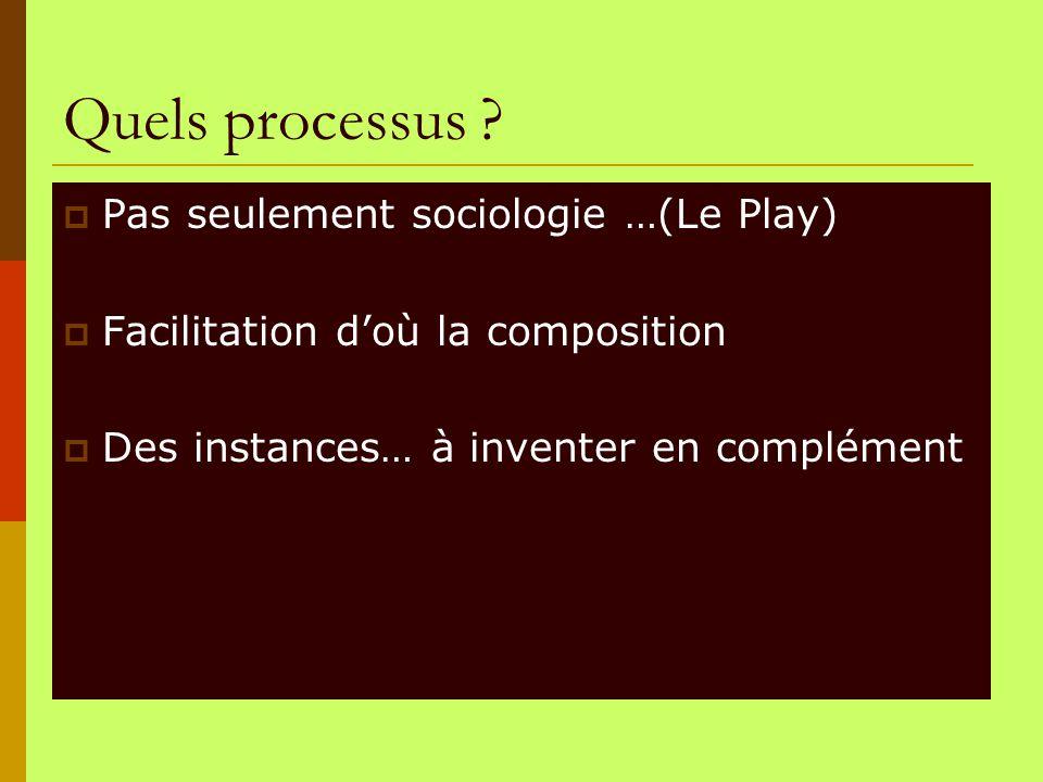 Quels processus Pas seulement sociologie …(Le Play)