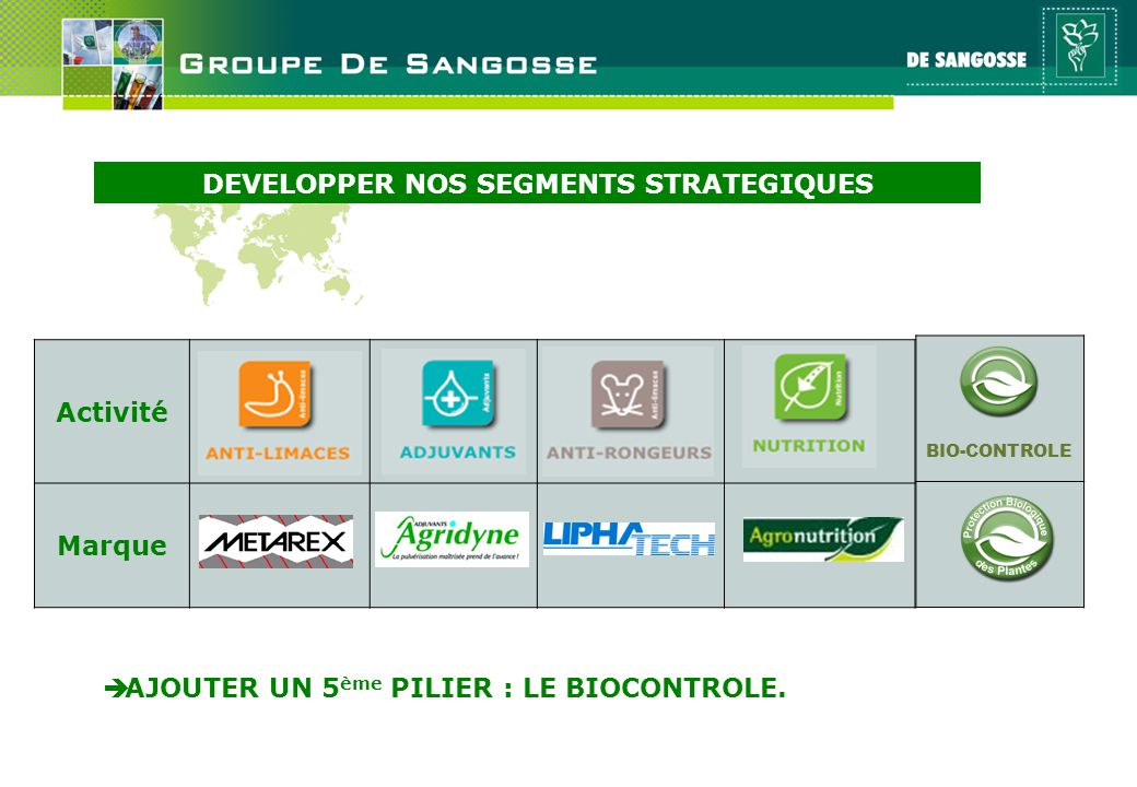 DEVELOPPER NOS SEGMENTS STRATEGIQUES