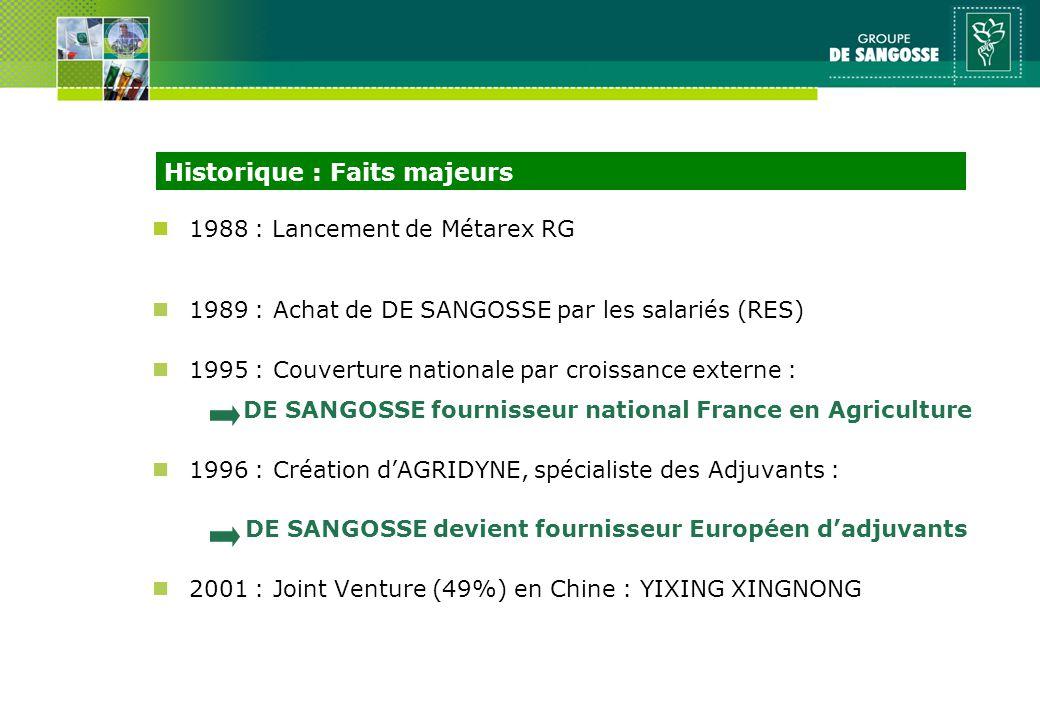 Historique : Faits majeurs